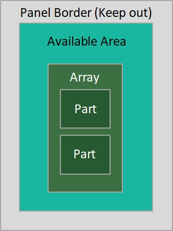 Panelization Diagram - Array